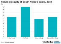 south africa banks