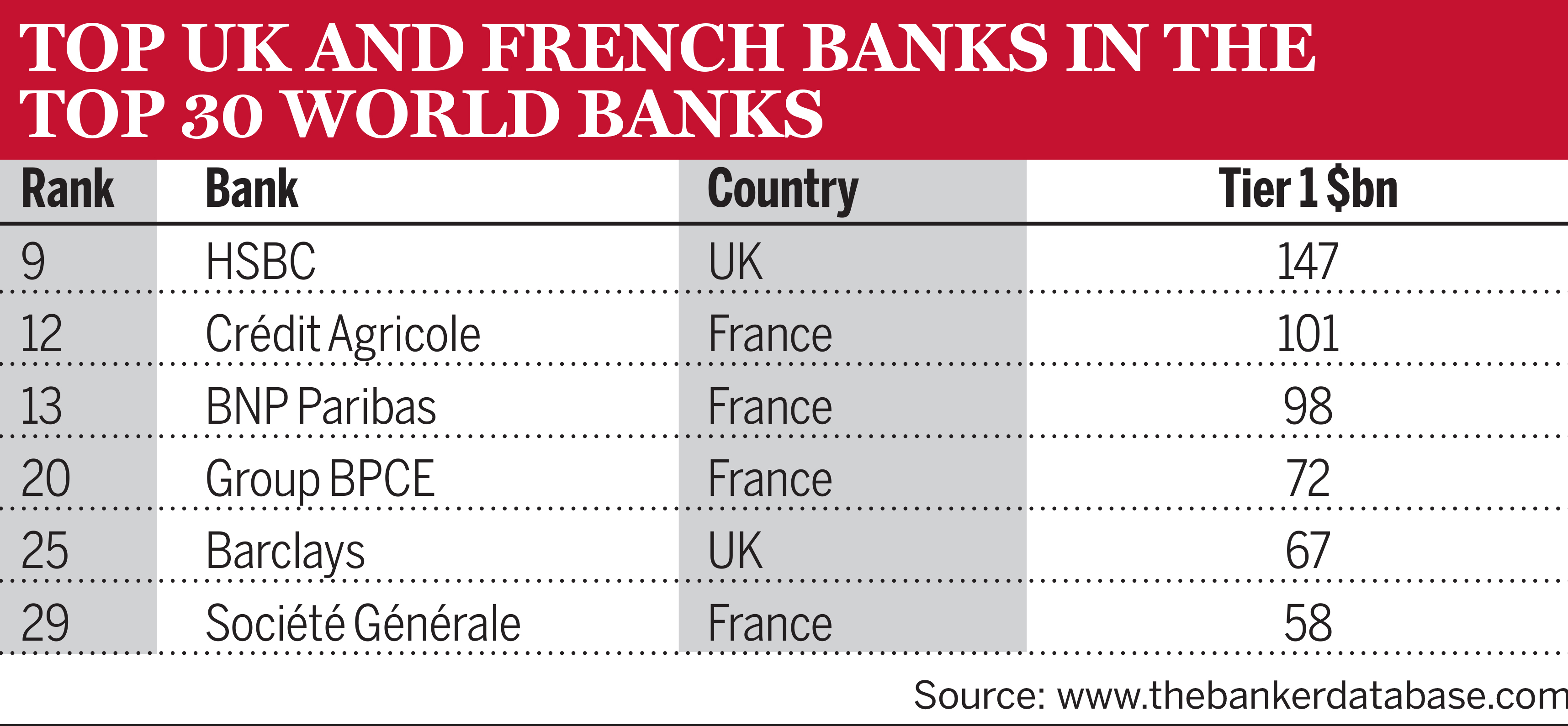 Top 1000 World Banks 2019 - The Banker UK Press Release – for